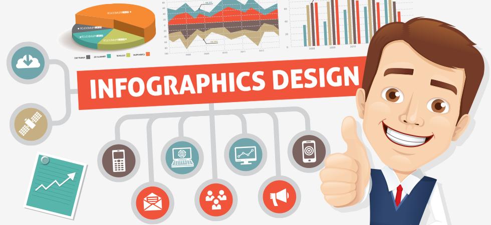 Какво е инфографика?